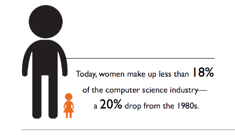 women-in-tech-infographic
